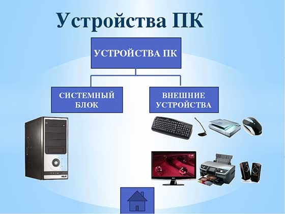 device pc-recovery